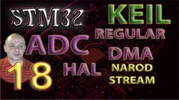 STM32 HAL. ADC. Regular Channel. DMA