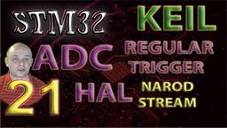 STM32 HAL. ADC. Regular Channel. Trigger