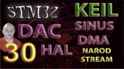 STM HAL. DAC. Sinus. DMA