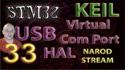 STM32 HAL. USB. Virtual Com Port