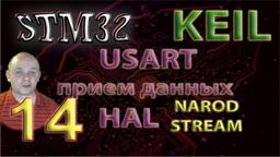 STM32 HAL. USART. Передача данных