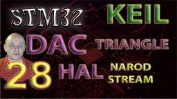 STM HAL. DAC. Triangle