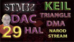 STM HAL. DAC. Triangle. DMA
