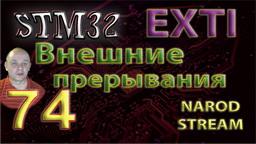 STM HAL. EXTI или внешние прерывания