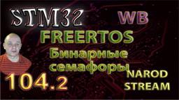 STM FreeRTOS. Бинарные семафоры