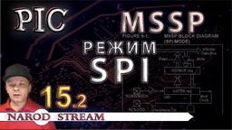 PIC Модуль MSSP. Режим SPI
