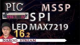 PIC MSSP. SPI. Светодиодный индикатор MAX7219