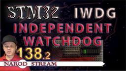 STM Independent watchdog IWDG