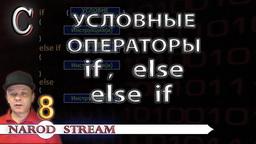 C Условные операторы if, else, else if