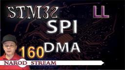 STM LL. SPI. DMA