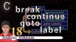 C Инструкции break, continue, оператор goto и метки