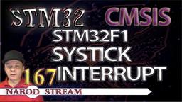 STM CMSIS. STM32F1. SysTick. Прерывания