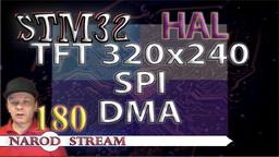STM TFT 240×320. SPI. DMA