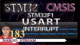 STM CMSIS. STM32F1. USART. Interrupt