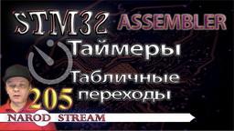 STM Assembler. Таймеры. Табличные переходы